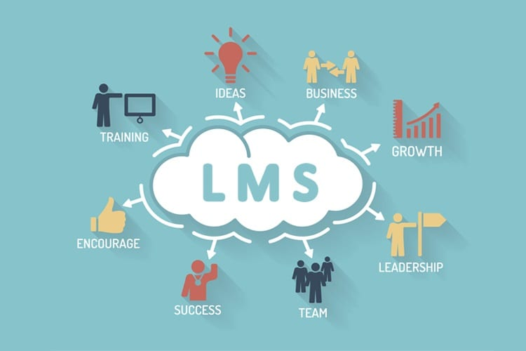 Getting Started with Learning Websites Using a WordPress LMS Plugin