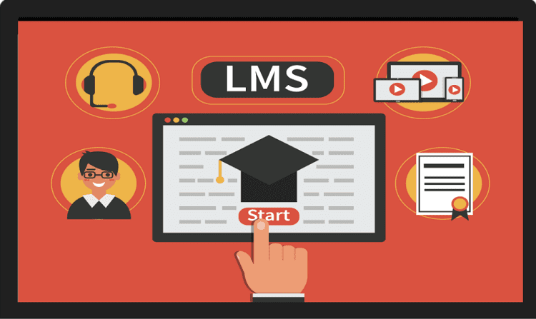 WHAT IS A WORDPRESS LMS PLUGIN?