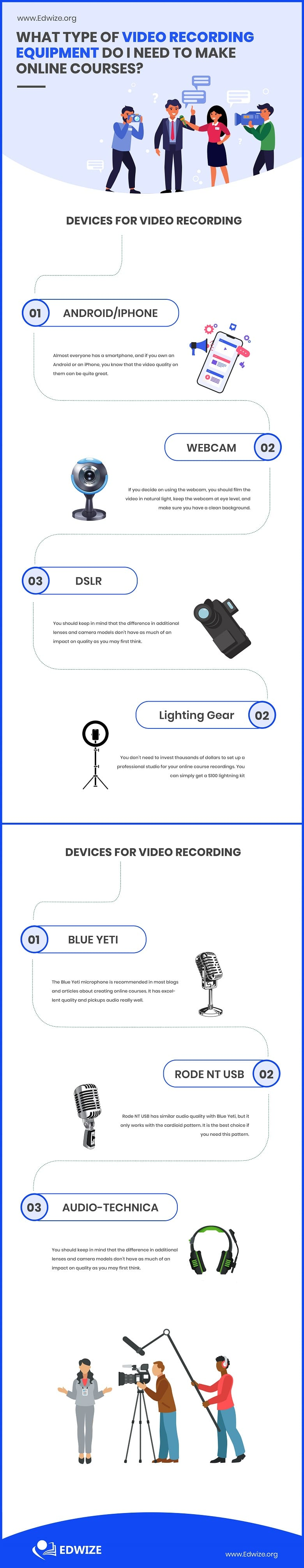 video recording equipment