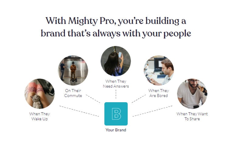 about mitghty PRO
