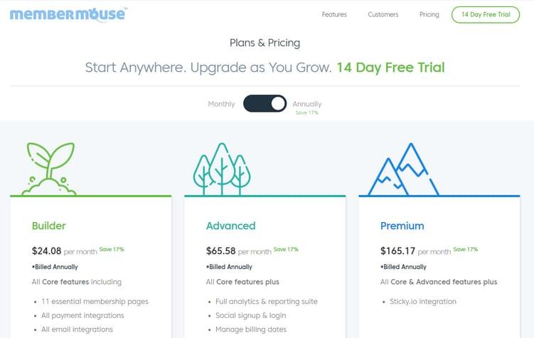 price plan on membermouse
