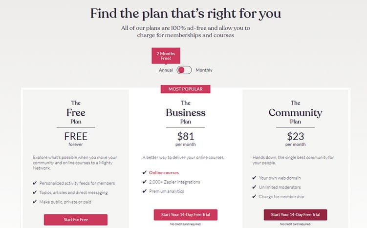 price plan at mighty networks