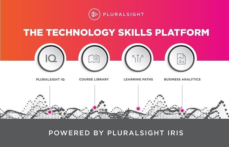 pluralsight skills