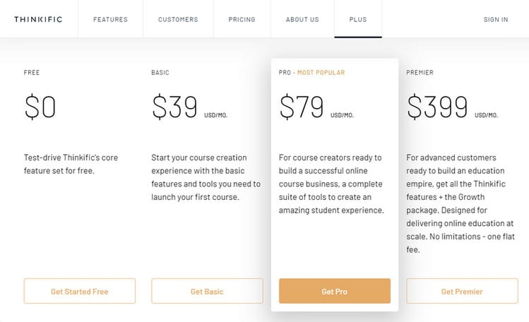pricing categories on thinkific